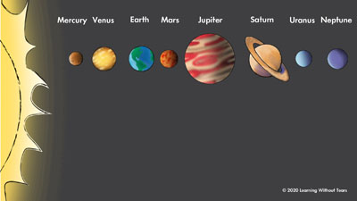 zoom background solar system