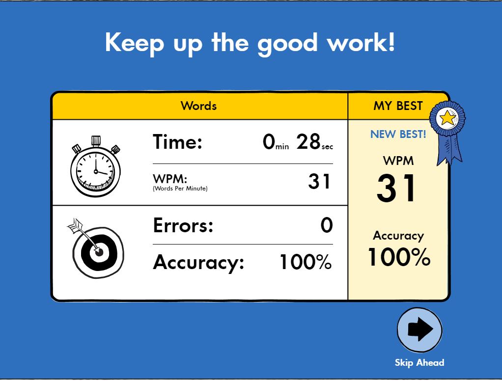 KWT spot check result