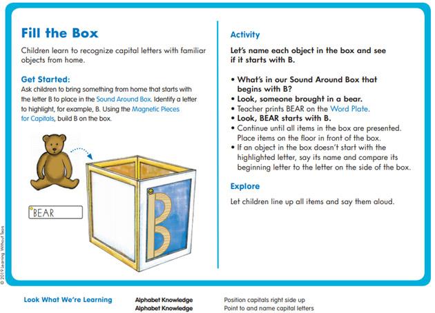 Phonological and Phonics Activity Sound Around Box