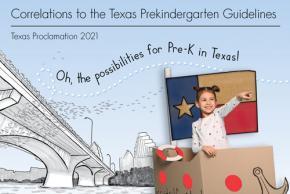 2020 TX Adoption Correlations